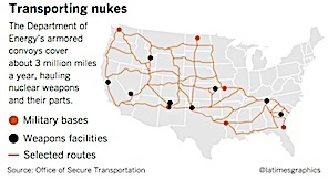 Nuclear weapons transport routes USA