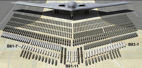 B-2 weaponry / credit: FAS